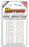 Калькулятор Эрика