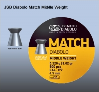 Пули JSB Match Diabolo middle 4.5мм, 0.52г